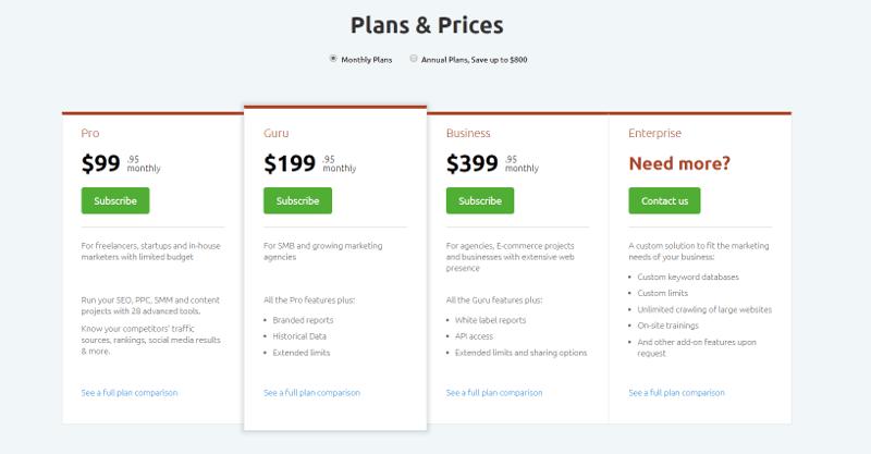 semrush-pricing