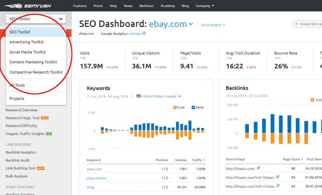 Size Difference  Seo Software Semrush